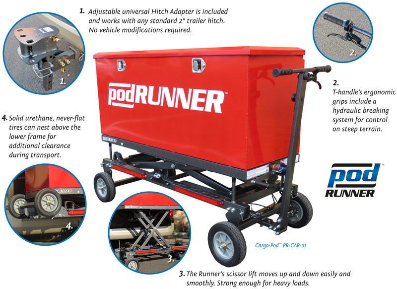 PodRunner Cargo-PodⓇ